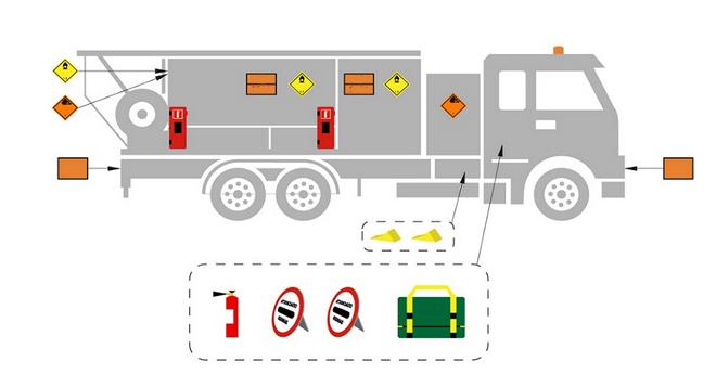 Пример комплектации транспорта с опасными грузами