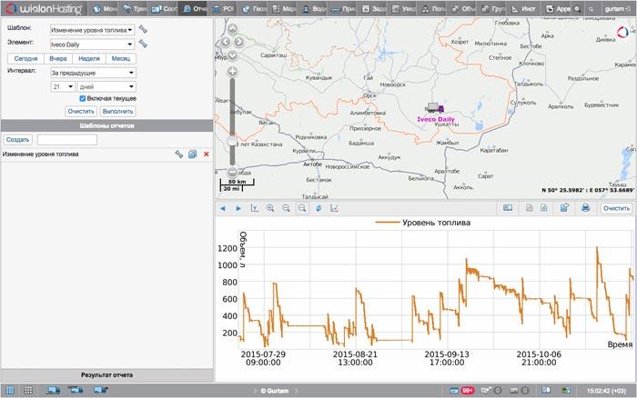 Отчет системы контроля топлива
