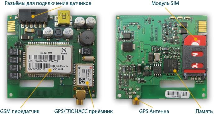 GPS трекер для автомобиля - схема