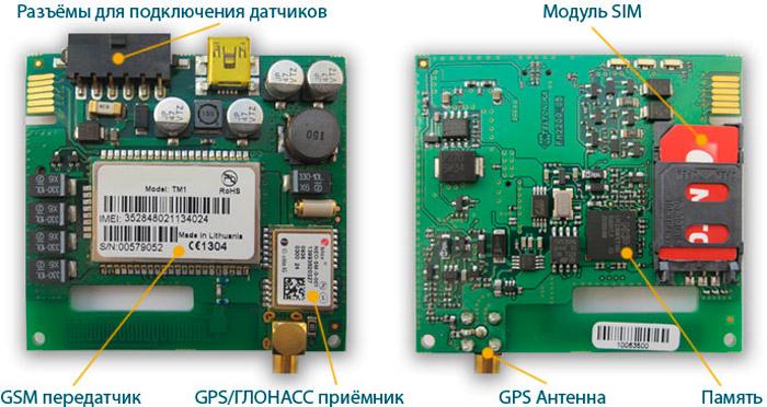 Устройство GPS трекера