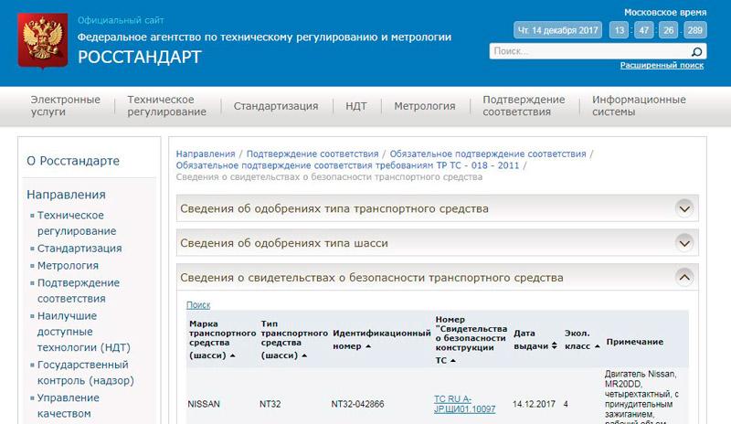 Проверка СБКТС