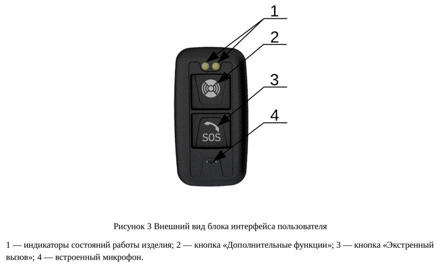 Кнопка ЭРА-ГЛОНАСС