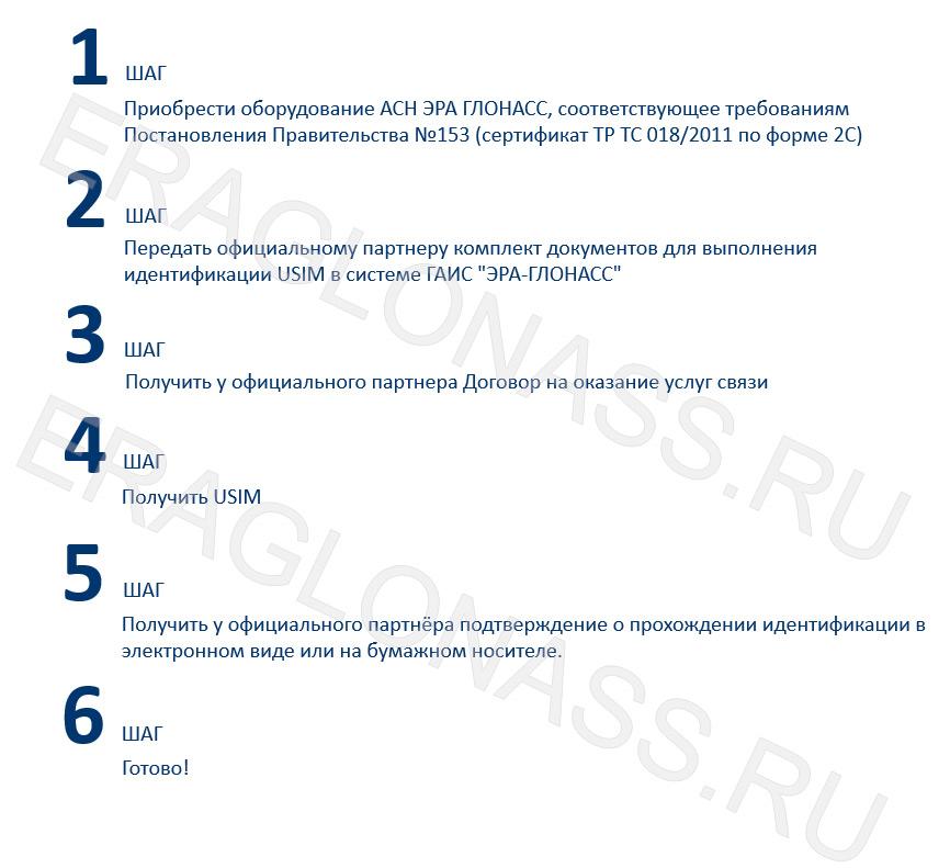 Пошаговая инструкция по ПП № 153