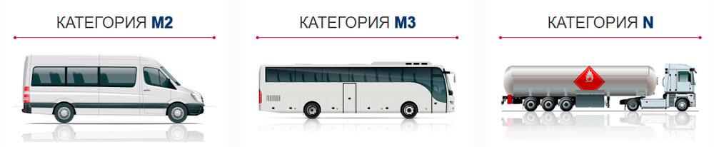 Категории транспорта для АСН ЭРА ГЛОНАСС согласно постановлению 2216